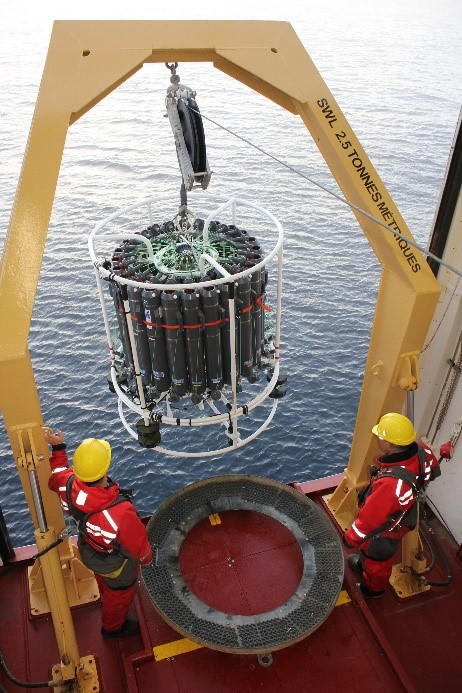 Deploying the CTD Rosette
